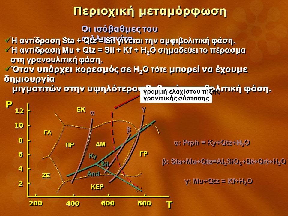 Περιοχική μεταμόρφωση Οι ισόβαθμες του σιλλιμανίτη Η αντίδραση Sta + Qtz = Sil γίνεται την αμφιβολιτική φάση. Η αντίδραση Mu + Qtz = Sil + Kf + H 2 O