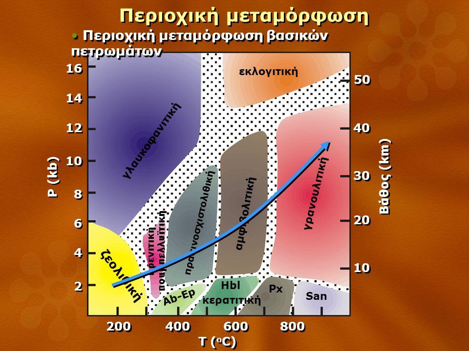 Περιοχική μεταμόρφωση Περιοχική μεταμόρφωση βασικών πετρωμάτων 4 4 ζεολιθική γλαυκοφανιτική πρασινοσχιστολιθική αμφιβολιτική γρανουλιτική εκλογιτική π