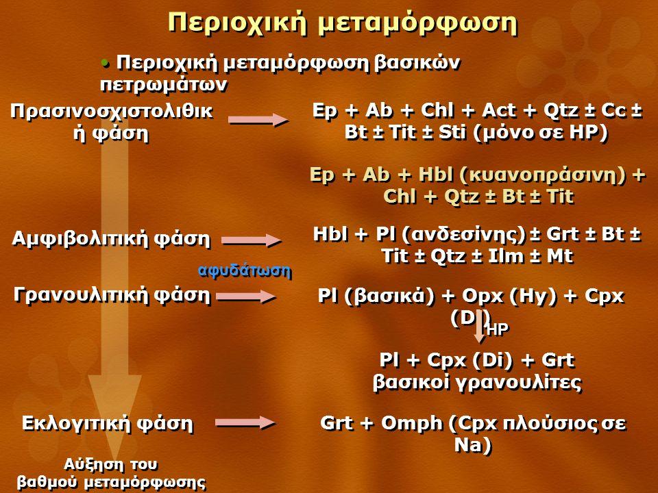 Περιοχική μεταμόρφωση Περιοχική μεταμόρφωση βασικών πετρωμάτων Αύξηση του βαθμού μεταμόρφωσης Αύξηση του βαθμού μεταμόρφωσης Ep + Ab + Chl + Act + Qtz ± Cc ± Bt ± Tit ± Sti (μόνο σε HP) Πρασινοσχιστολιθικ ή φάση Ep + Ab + Hbl (κυανοπράσινη) + Chl + Qtz ± Bt ± Tit Αμφιβολιτική φάση Hbl + Pl (ανδεσίνης) ± Grt ± Bt ± Tit ± Qtz ± Ilm ± Mt αφυδάτωση Γρανουλιτική φάση Pl (βασικά) + Opx (Hy) + Cpx (Di) Pl + Cpx (Di) + Grt βασικοί γρανουλίτες Pl + Cpx (Di) + Grt βασικοί γρανουλίτες HP Grt + Omph (Cpx πλούσιος σε Na) Εκλογιτική φάση