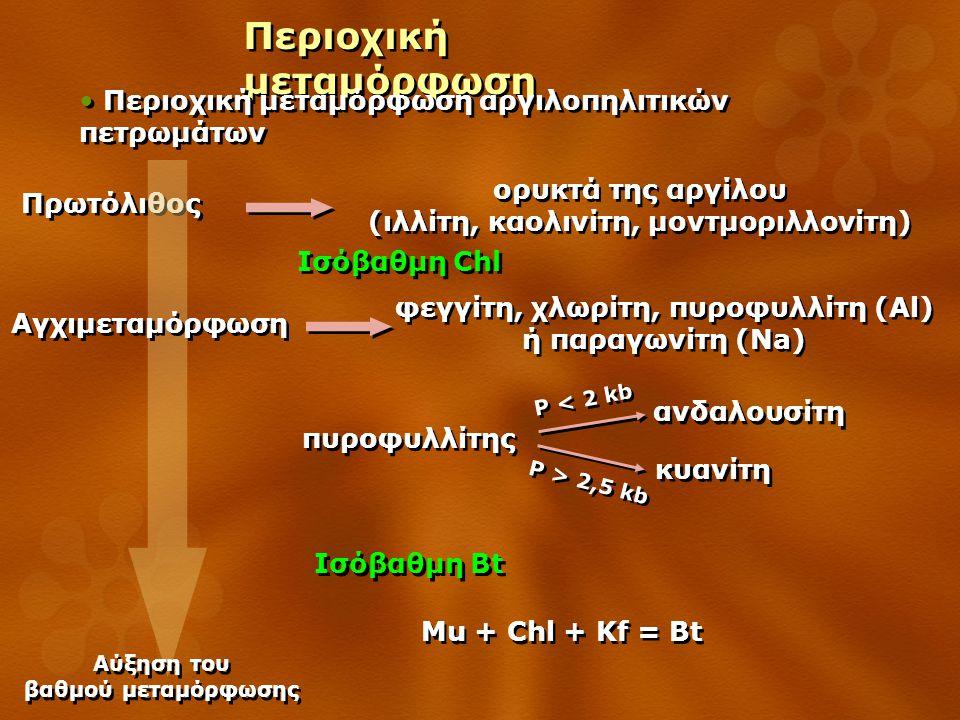 Περιοχική μεταμόρφωση Περιοχική μεταμόρφωση αργιλοπηλιτικών πετρωμάτων ορυκτά της αργίλου (ιλλίτη, καολινίτη, μοντμοριλλονίτη) ορυκτά της αργίλου (ιλλίτη, καολινίτη, μοντμοριλλονίτη) Πρωτόλιθος Ισόβαθμη Chl Ισόβαθμη Bt Αύξηση του βαθμού μεταμόρφωσης Αύξηση του βαθμού μεταμόρφωσης P < 2 kb πυροφυλλίτης ανδαλουσίτη κυανίτη P > 2,5 kb Αγχιμεταμόρφωση φεγγίτη, χλωρίτη, πυροφυλλίτη (Al) ή παραγωνίτη (Na) φεγγίτη, χλωρίτη, πυροφυλλίτη (Al) ή παραγωνίτη (Na) Mu + Chl + Kf = Bt