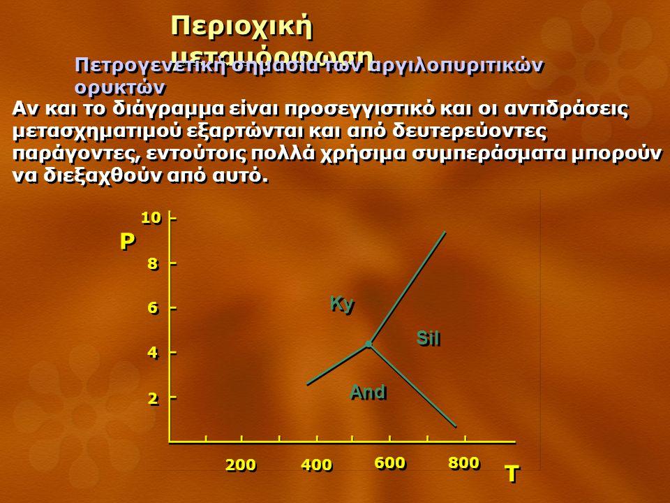 Περιοχική μεταμόρφωση Πετρογενετική σημασία των αργιλοπυριτικών ορυκτών Αν και το διάγραμμα είναι προσεγγιστικό και οι αντιδράσεις μετασχηματιμού εξαρτώνται και από δευτερεύοντες παράγοντες, εντούτοις πολλά χρήσιμα συμπεράσματα μπορούν να διεξαχθούν από αυτό.
