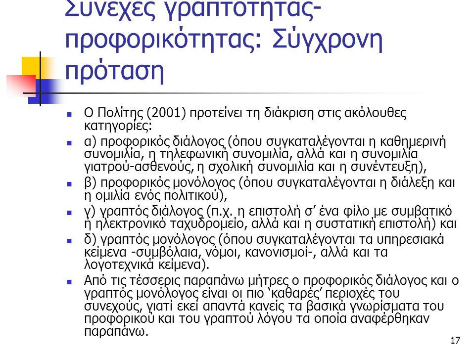 17 Συνεχές γραπτότητας- προφορικότητας: Σύγχρονη πρόταση Ο Πολίτης (2001) προτείνει τη διάκριση στις ακόλουθες κατηγορίες: α) προφορικός διάλογος (όπου συγκαταλέγονται η καθημερινή συνομιλία, η τηλεφωνική συνομιλία, αλλά και η συνομιλία γιατρού-ασθενούς, η σχολική συνομιλία και η συνέντευξη), β) προφορικός μονόλογος (όπου συγκαταλέγονται η διάλεξη και η ομιλία ενός πολιτικού), γ) γραπτός διάλογος (π.χ.