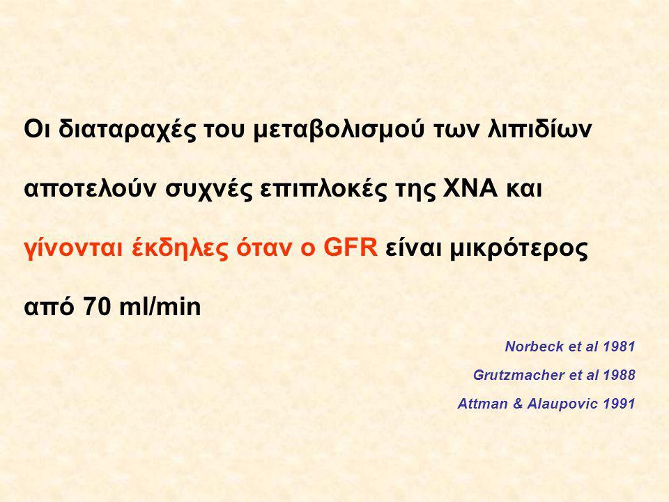 Οι διαταραχές του μεταβολισμού των λιπιδίων αποτελούν συχνές επιπλοκές της ΧΝΑ και γίνονται έκδηλες όταν ο GFR είναι μικρότερος από 70 ml/min Norbeck et al 1981 Grutzmacher et al 1988 Attman & Alaupovic 1991