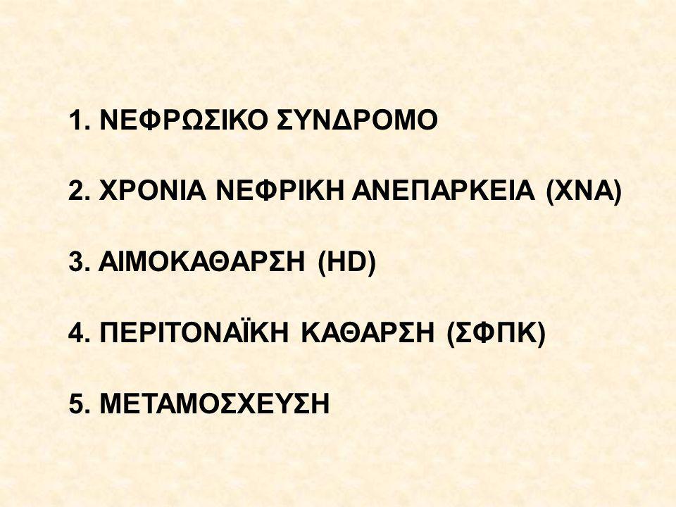 Αντιμετώπιση υπερτριγλυκεριδαιμίας ΝΣ (άλλα μέτρα) 1.Μείωση λευκωματουρίας (κορτιζόνη, α-ΜΕΑ) Keilani et al, Ann Intern Med 1993 2.Ρητίνες δέσμευσης χολικών αλάτων (χολεστυραμίνη) Rabelink et al, Lancet 1988 3.Φιμπράτες (είναι αποτελεσματικές) Groggl et al, Kidney Int 1989 4.