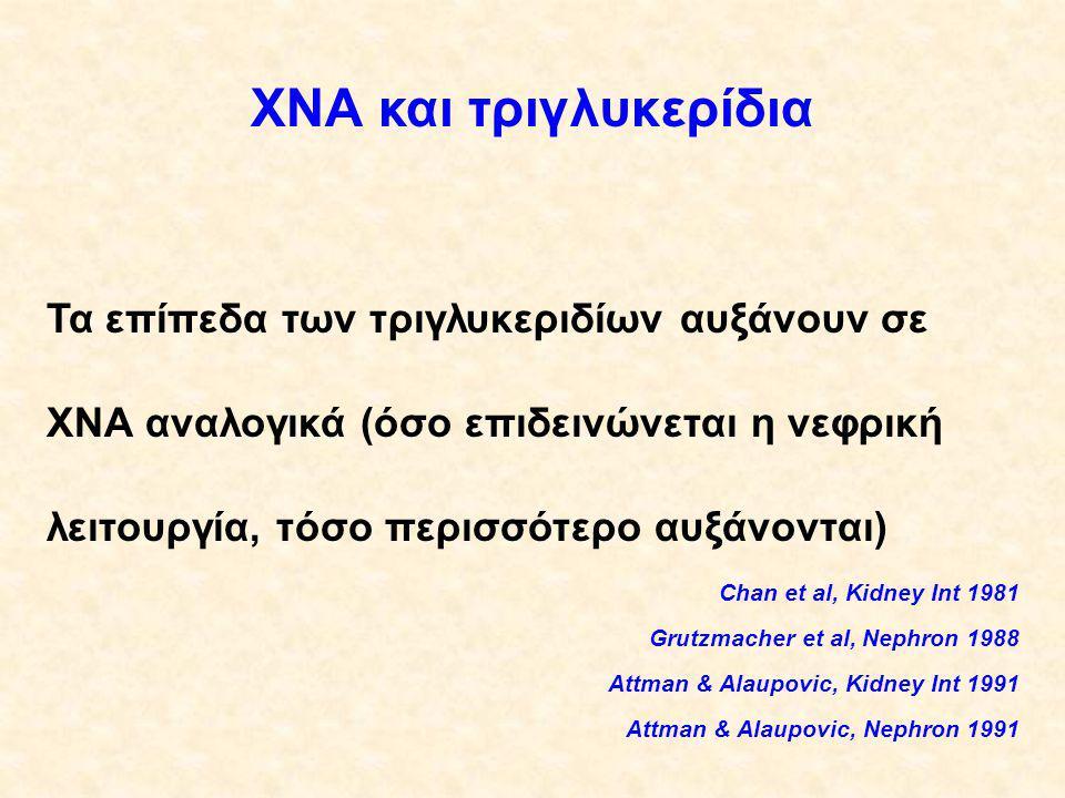 ΧΝΑ και τριγλυκερίδια Τα επίπεδα των τριγλυκεριδίων αυξάνουν σε ΧΝΑ αναλογικά (όσο επιδεινώνεται η νεφρική λειτουργία, τόσο περισσότερο αυξάνονται) Chan et al, Kidney Int 1981 Grutzmacher et al, Nephron 1988 Attman & Alaupovic, Kidney Int 1991 Attman & Alaupovic, Nephron 1991