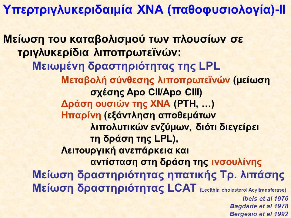 Υπερτριγλυκεριδαιμία ΧΝΑ (παθοφυσιολογία)-II Μείωση του καταβολισμού των πλουσίων σε τριγλυκερίδια λιποπρωτεϊνών: Μειωμένη δραστηριότητας της LPL Μεταβολή σύνθεσης λιποπρωτεϊνών (μείωση σχέσης Apo CII/Apo CIII) Δράση ουσιών της ΧΝΑ (PTH, …) Ηπαρίνη (εξάντληση αποθεμάτων λιπολυτικών ενζύμων, διότι διεγείρει τη δράση της LPL), Λειτουργική ανεπάρκεια και αντίσταση στη δράση της ινσουλίνης Μείωση δραστηριότητας ηπατικής Τρ.