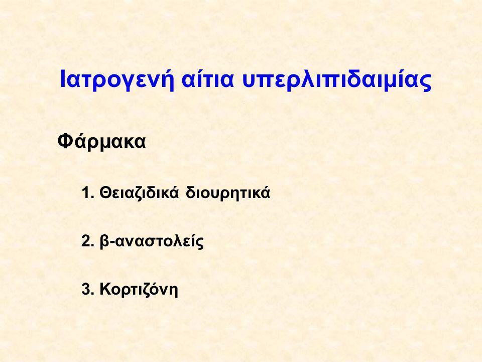 Ιατρογενή αίτια υπερλιπιδαιμίας Φάρμακα 1.Θειαζιδικά διουρητικά 2.β-αναστολείς 3.Κορτιζόνη