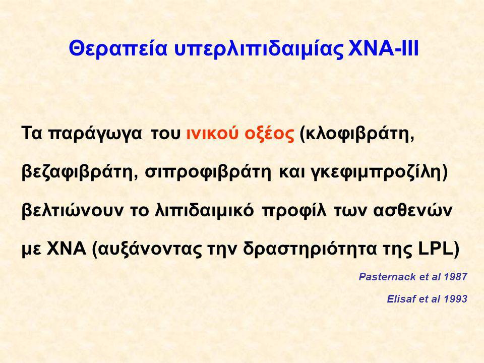 Θεραπεία υπερλιπιδαιμίας ΧΝΑ-III Τα παράγωγα του ινικού οξέος (κλοφιβράτη, βεζαφιβράτη, σιπροφιβράτη και γκεφιμπροζίλη) βελτιώνουν το λιπιδαιμικό προφίλ των ασθενών με ΧΝΑ (αυξάνοντας την δραστηριότητα της LPL) Pasternack et al 1987 Elisaf et al 1993