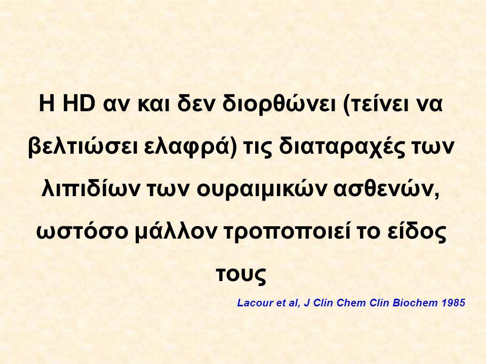 Η HD αν και δεν διορθώνει (τείνει να βελτιώσει ελαφρά) τις διαταραχές των λιπιδίων των ουραιμικών ασθενών, ωστόσο μάλλον τροποποιεί το είδος τους Lacour et al, J Clin Chem Clin Biochem 1985