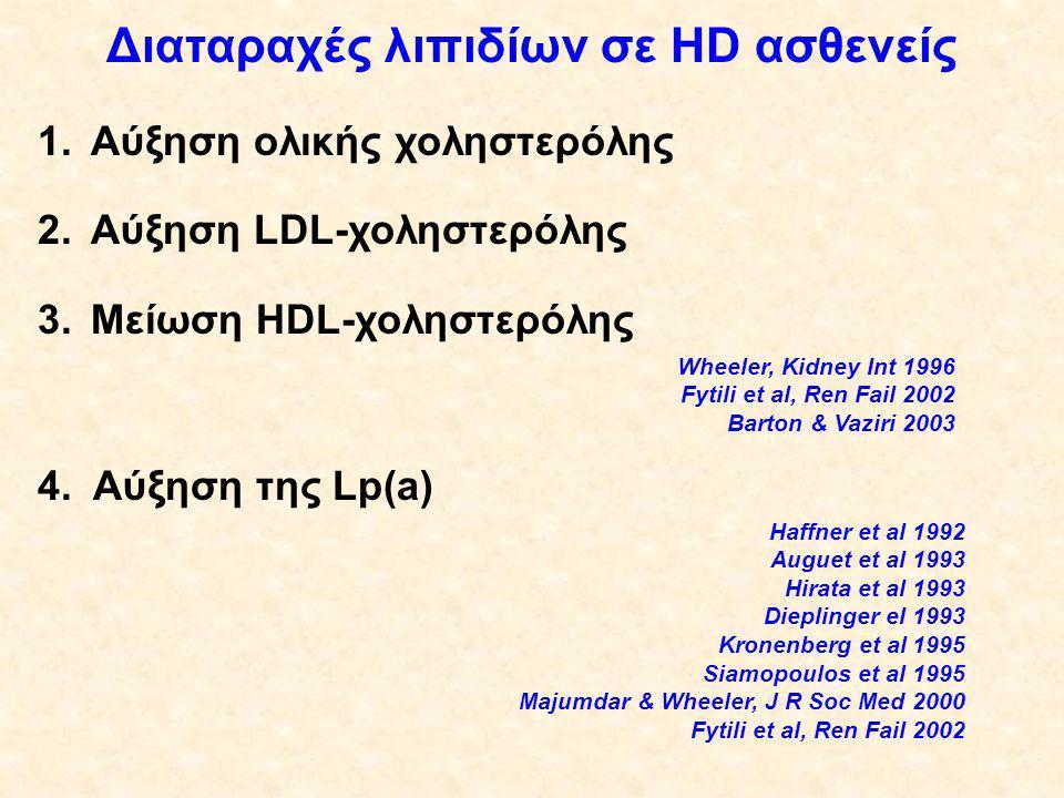 Διαταραχές λιπιδίων σε HD ασθενείς 1.Αύξηση ολικής χοληστερόλης 2.Αύξηση LDL-χοληστερόλης 3.Μείωση HDL-χοληστερόλης 4.