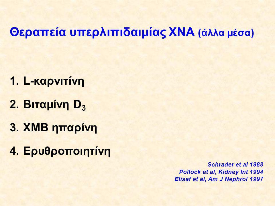 Θεραπεία υπερλιπιδαιμίας ΧΝΑ (άλλα μέσα) 1.L-καρνιτίνη 2.