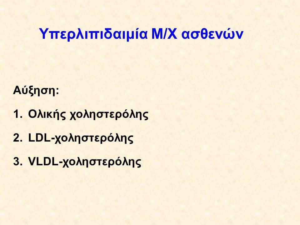 Υπερλιπιδαιμία M/X ασθενών Αύξηση: 1.Ολικής χοληστερόλης 2.LDL-χοληστερόλης 3.VLDL-χοληστερόλης