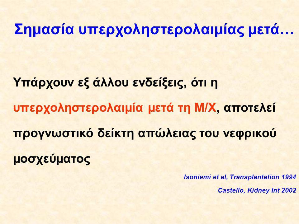 Σημασία υπερχοληστερολαιμίας μετά… Υπάρχουν εξ άλλου ενδείξεις, ότι η υπερχοληστερολαιμία μετά τη Μ/Χ, αποτελεί προγνωστικό δείκτη απώλειας του νεφρικού μοσχεύματος Isoniemi et al, Transplantation 1994 Castello, Kidney Int 2002