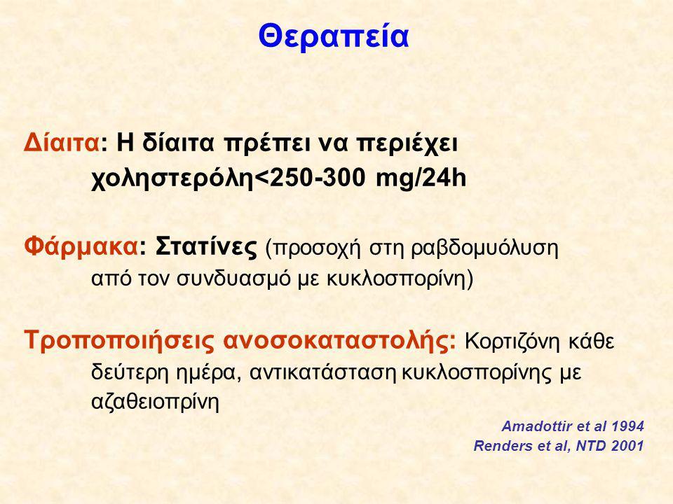 Θεραπεία Δίαιτα: Η δίαιτα πρέπει να περιέχει χοληστερόλη<250-300 mg/24h Φάρμακα: Στατίνες (προσοχή στη ραβδομυόλυση από τον συνδυασμό με κυκλοσπορίνη) Τροποποιήσεις ανοσοκαταστολής: Κορτιζόνη κάθε δεύτερη ημέρα, αντικατάσταση κυκλοσπορίνης με αζαθειοπρίνη Amadottir et al 1994 Renders et al, NTD 2001