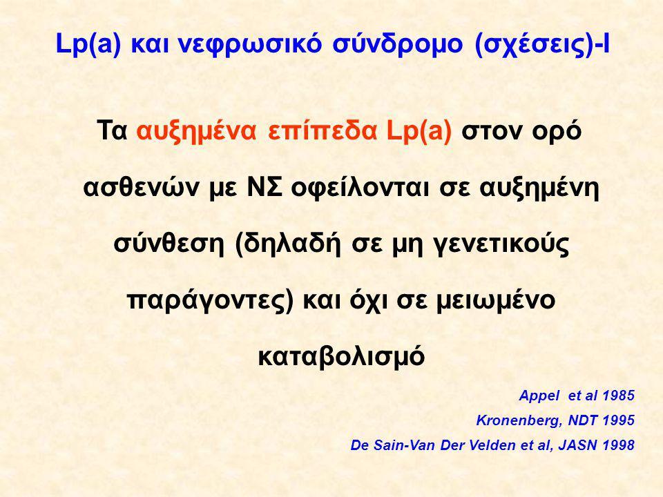 Lp(a) και νεφρωσικό σύνδρομο (σχέσεις)-I Τα αυξημένα επίπεδα Lp(a) στον ορό ασθενών με ΝΣ οφείλονται σε αυξημένη σύνθεση (δηλαδή σε μη γενετικούς παράγοντες) και όχι σε μειωμένο καταβολισμό Appel et al 1985 Kronenberg, NDT 1995 De Sain-Van Der Velden et al, JASN 1998