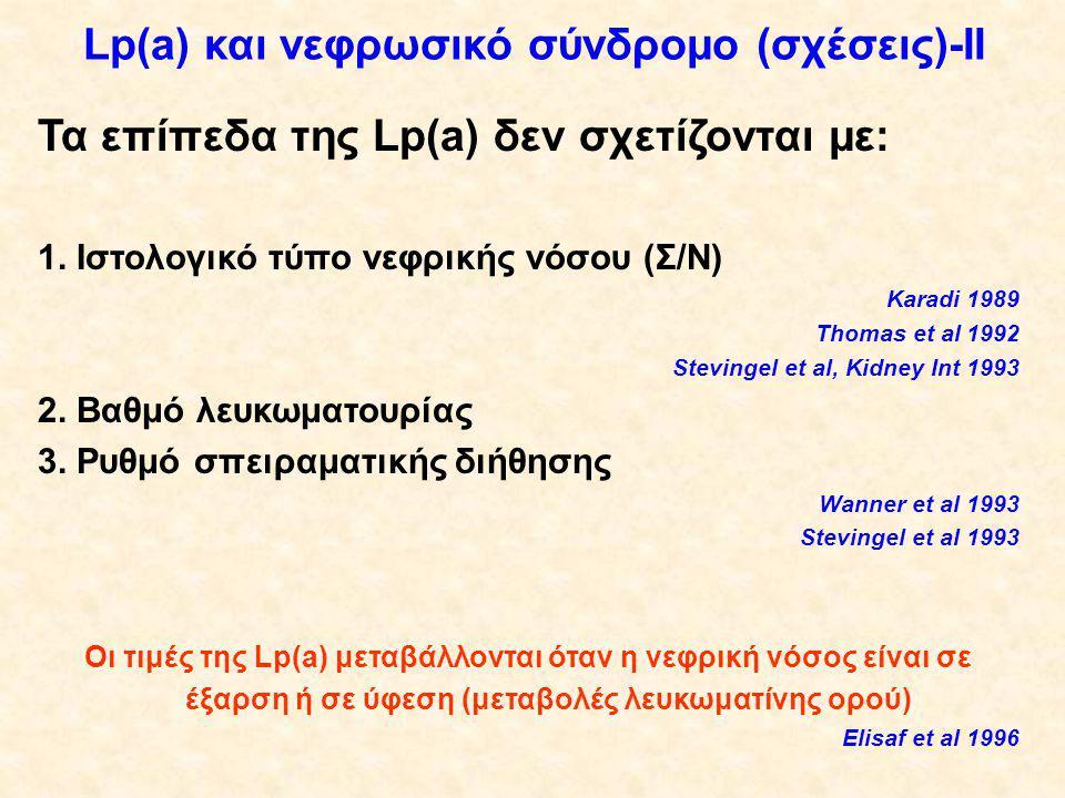 Lp(a) Τα επίπεδά της είναι ανεξάρτητα από τα επίπεδα της λευκωματουρίας σε ασθενείς με ΧΝΑ Sechi et al 1999