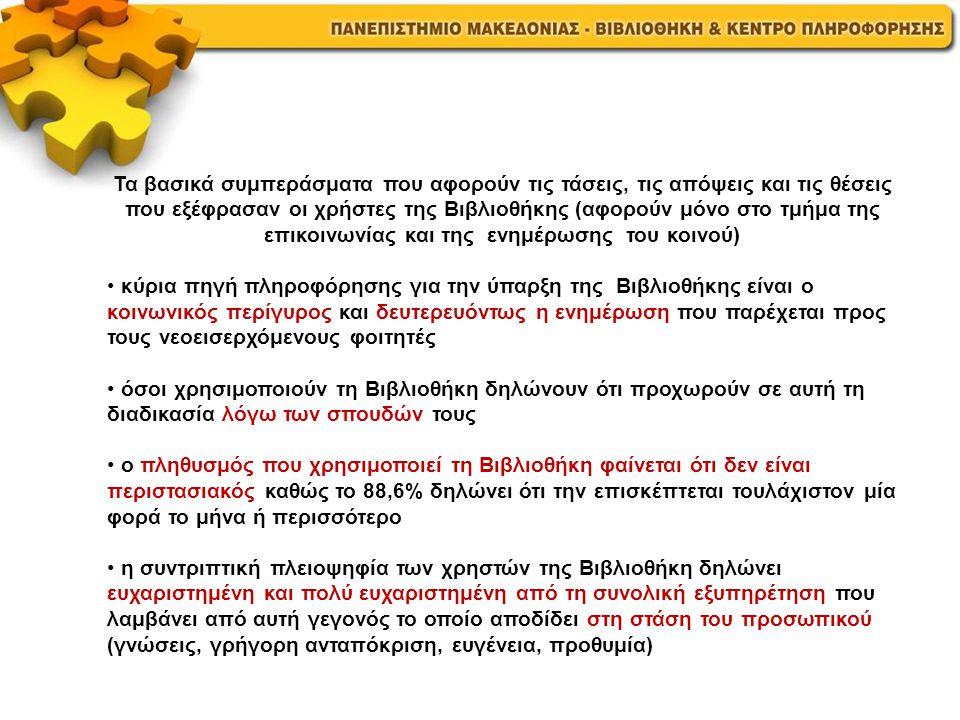 Τα βασικά συμπεράσματα που αφορούν τις τάσεις, τις απόψεις και τις θέσεις που εξέφρασαν οι χρήστες της Βιβλιοθήκης (αφορούν μόνο στο τμήμα της επικοιν