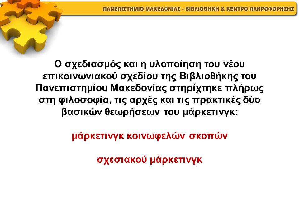 Ο σχεδιασμός και η υλοποίηση του νέου επικοινωνιακού σχεδίου της Βιβλιοθήκης του Πανεπιστημίου Μακεδονίας στηρίχτηκε πλήρως στη φιλοσοφία, τις αρχές κ