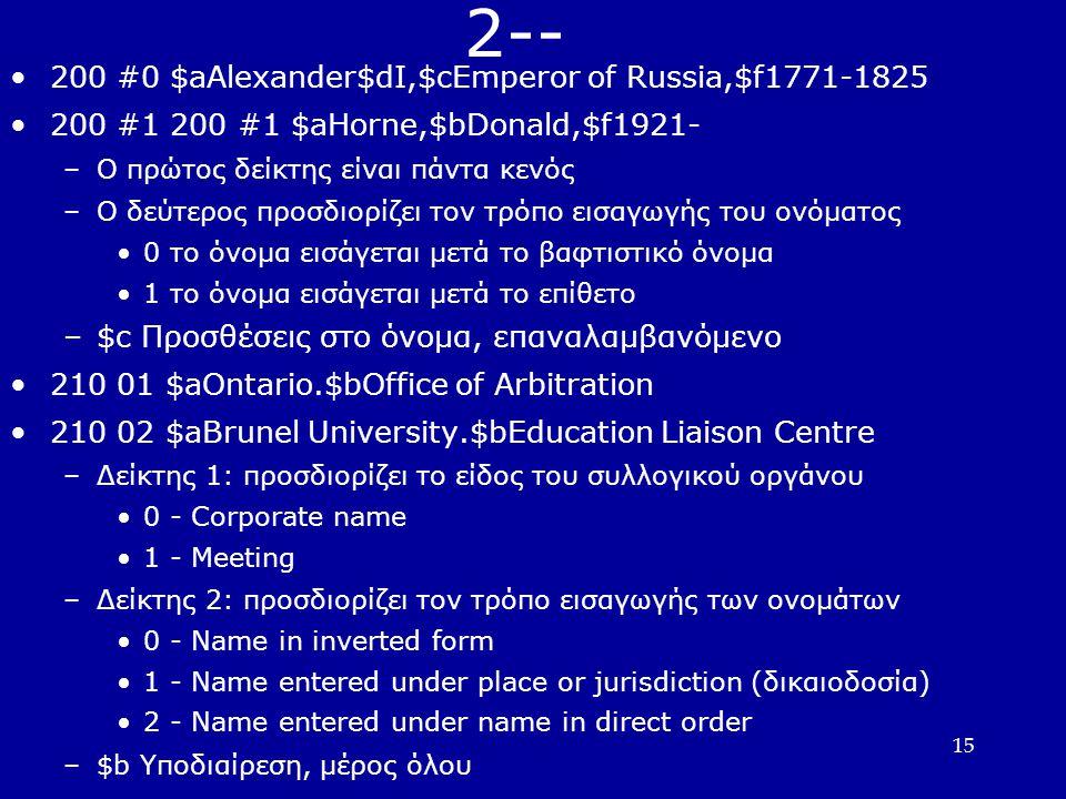 15 2-- 200 #0 $aAlexander$dI,$cEmperor of Russia,$f1771-1825 200 #1 200 #1 $aHorne,$bDonald,$f1921- –Ο πρώτος δείκτης είναι πάντα κενός –Ο δεύτερος προσδιορίζει τον τρόπο εισαγωγής του ονόματος 0 το όνομα εισάγεται μετά το βαφτιστικό όνομα 1 το όνομα εισάγεται μετά το επίθετο –$c Προσθέσεις στο όνομα, επαναλαμβανόμενο 210 01 $aOntario.$bOffice of Arbitration 210 02 $aBrunel University.$bEducation Liaison Centre –Δείκτης 1: προσδιορίζει το είδος του συλλογικού οργάνου 0 - Corporate name 1 - Meeting –Δείκτης 2: προσδιορίζει τον τρόπο εισαγωγής των ονομάτων 0 - Name in inverted form 1 - Name entered under place or jurisdiction (δικαιοδοσία) 2 - Name entered under name in direct order –$b Υποδιαίρεση, μέρος όλου