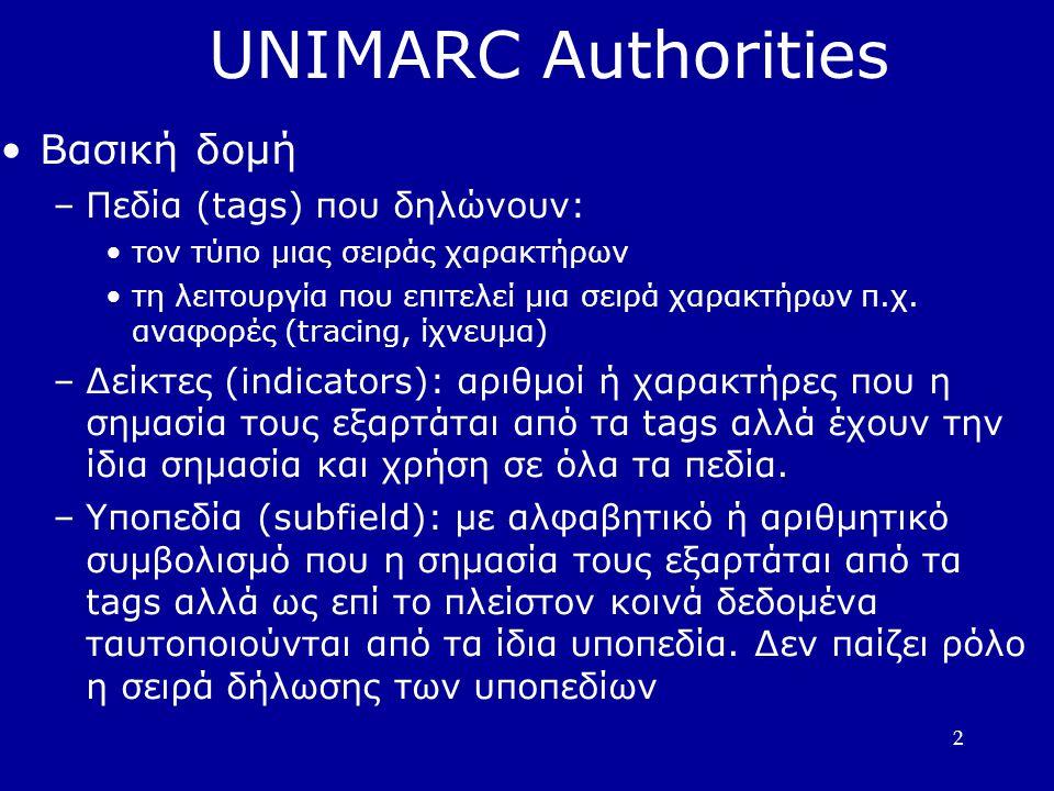 2 UNIMARC Authorities Βασική δομή –Πεδία (tags) που δηλώνουν: τον τύπο μιας σειράς χαρακτήρων τη λειτουργία που επιτελεί μια σειρά χαρακτήρων π.χ.