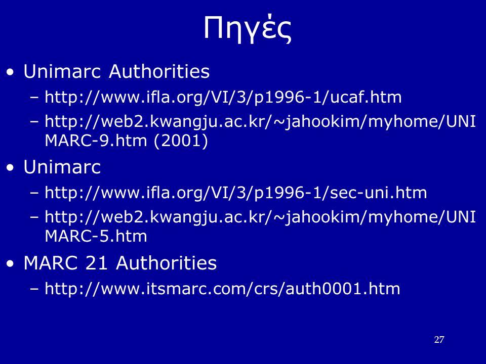 27 Πηγές Unimarc Authorities –http://www.ifla.org/VI/3/p1996-1/ucaf.htm –http://web2.kwangju.ac.kr/~jahookim/myhome/UNI MARC-9.htm (2001) Unimarc –http://www.ifla.org/VI/3/p1996-1/sec-uni.htm –http://web2.kwangju.ac.kr/~jahookim/myhome/UNI MARC-5.htm MARC 21 Authorities –http://www.itsmarc.com/crs/auth0001.htm