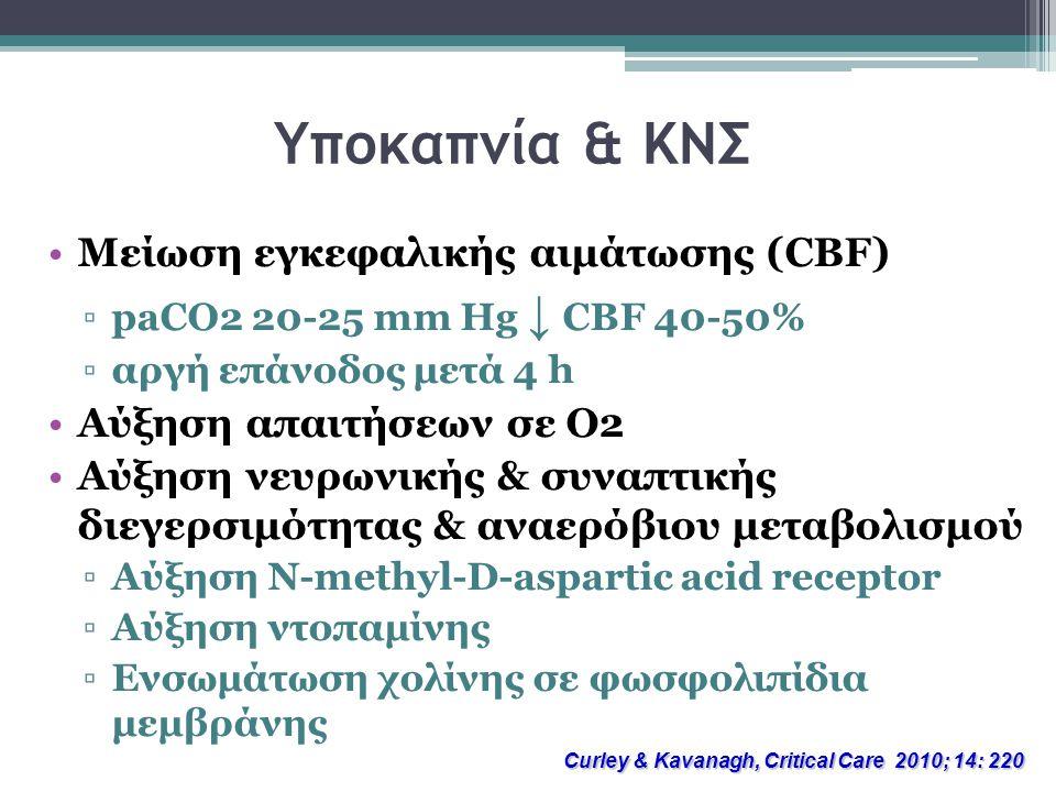 Αναπνευστική αλκάλωση & ΚΝΣ – Κλινικές εκδηλώσεις Οξεία ↓ P a CO2 → ↓ CBF Ζάλη Σύγχυση Διαταραχές όρασης Παραισθησίες Σπασμοί Τετανία