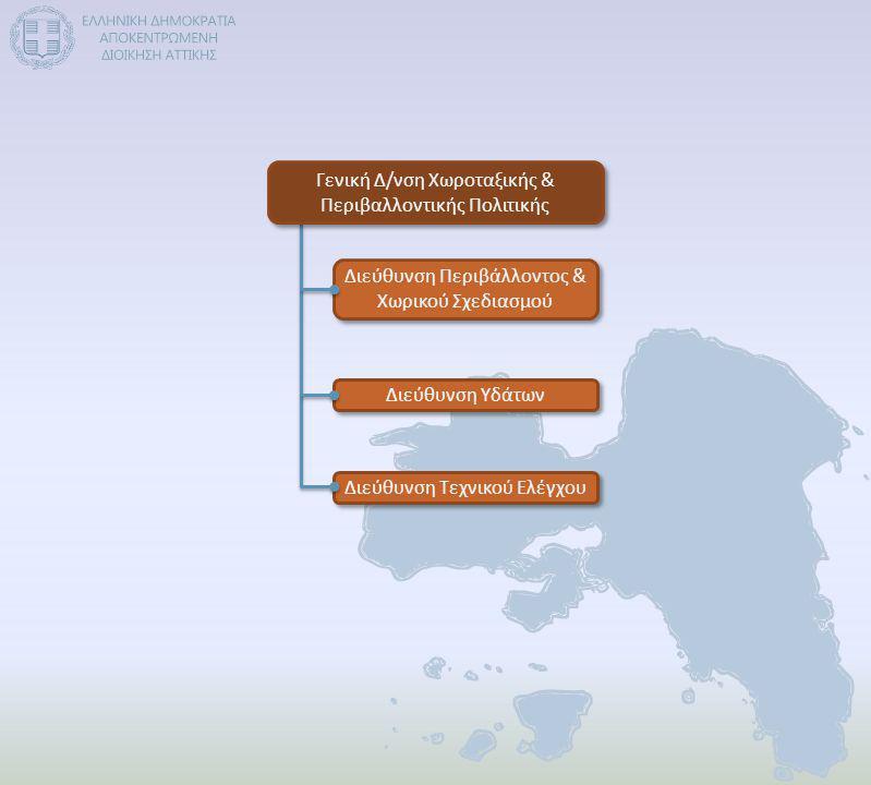 Διεύθυνση Περιβάλλοντος & Χωρικού Σχεδιασμού Διεύθυνση Υδάτων Διεύθυνση Τεχνικού Ελέγχου Γενική Δ/νση Χωροταξικής & Περιβαλλοντικής Πολιτικής