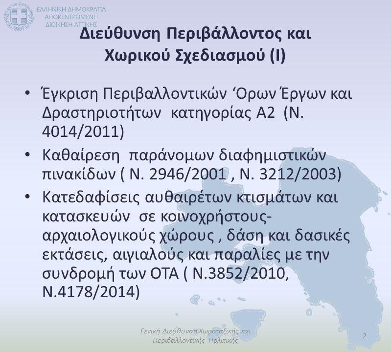 Διεύθυνση Περιβάλλοντος και Χωρικού Σχεδιασμού (ΙΙ) Παροχή οδηγιών στις Υπηρεσίες Δόμησης των Δήμων Τροποποιήσεις ρυμοτομικών σχεδίων (Ν.