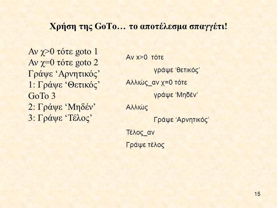 15 Χρήση της GoTo… το αποτέλεσμα σπαγγέτι! Αν χ>0 τότε goto 1 Αν χ=0 τότε goto 2 Γράψε 'Αρνητικός' 1: Γράψε 'Θετικός' GoTo 3 2: Γράψε 'Μηδέν' 3: Γράψε