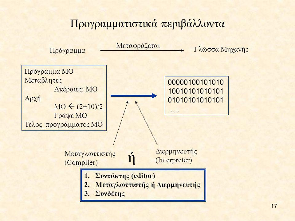 17 Προγραμματιστικά περιβάλλοντα Πρόγραμμα Μεταφράζεται Γλώσσα Μηχανής Πρόγραμμα ΜΟ Μεταβλητές Ακέραιες: ΜΟ Αρχή ΜΟ  (2+10)/2 Γράψε ΜΟ Τέλος_προγράμμ