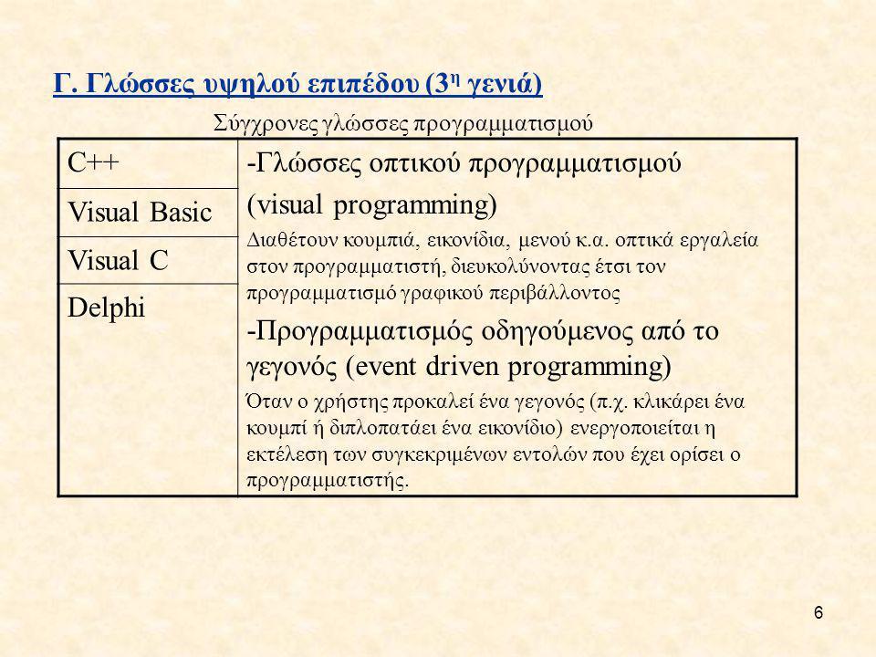 6 Γ. Γλώσσες υψηλού επιπέδου (3 η γενιά) C++-Γλώσσες οπτικού προγραμματισμού (visual programming) Διαθέτουν κουμπιά, εικονίδια, μενού κ.α. οπτικά εργα