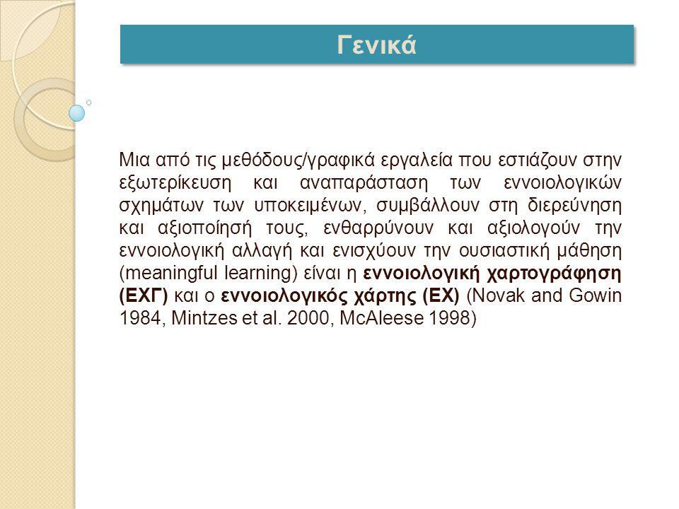 Ο ΕΧ στην Εκπαιδευτική Διαδικασία Σύμφωνα με τους Jonassen (2000) και Novak (1990), ο ΕΧ στην εκπαιδευτική διαδικασία μπορεί να αποτελέσει:  Μαθησιακή στρατηγική (learning strategy)  Εκπαιδευτική/διδακτική στρατηγική (instructional strategy)  Στρατηγική για το σχεδιασμό/οργάνωση της διδασκαλίας του γνωστικού αντικειμένου και της εκπαιδευτικής διαδικασίας (curriculum planning)  Ένα εργαλείο αναπαράστασης και αξιολόγησης του «τι γνωρίζουν» οι μαθητές