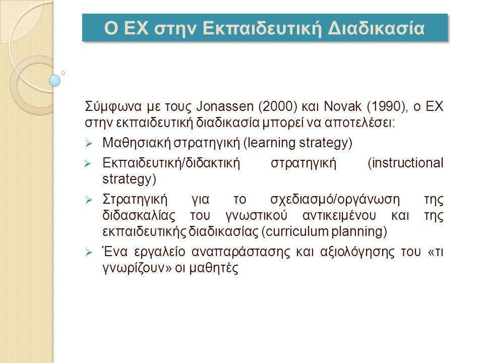 Ο ΕΧ στην Εκπαιδευτική Διαδικασία Σύμφωνα με τους Jonassen (2000) και Novak (1990), ο ΕΧ στην εκπαιδευτική διαδικασία μπορεί να αποτελέσει:  Μαθησιακ