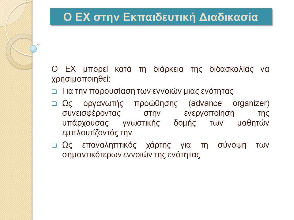 Ο ΕΧ στην Εκπαιδευτική Διαδικασία Ο ΕΧ μπορεί κατά τη διάρκεια της διδασκαλίας να χρησιμοποιηθεί:  Για την παρουσίαση των εννοιών μιας ενότητας  Ως