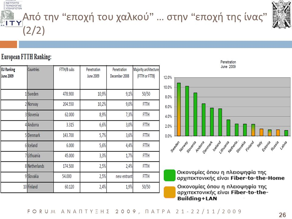 26 FORUM ΑΝΑΠΤΥΞΗΣ 2009, ΠΑΤΡΑ 21-22/11/2009 Από την εποχή του χαλκού … στην εποχή της ίνας (2/2)