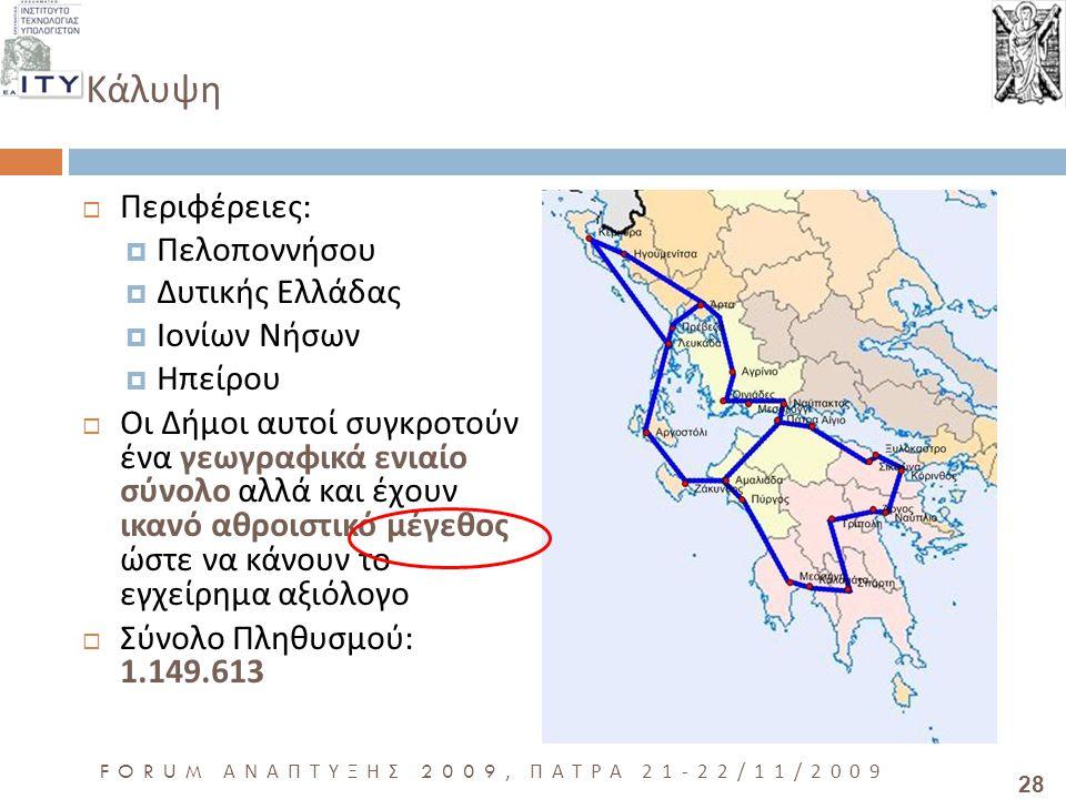 28 FORUM ΑΝΑΠΤΥΞΗΣ 2009, ΠΑΤΡΑ 21-22/11/2009 Κάλυψη  Περιφέρειες :  Πελοποννήσου  Δυτικής Ελλάδας  Ιονίων Νήσων  Ηπείρου  Οι Δήμοι αυτοί συγκροτούν ένα γεωγραφικά ενιαίο σύνολο αλλά και έχουν ικανό αθροιστικό μέγεθος ώστε να κάνουν το εγχείρημα αξιόλογο  Σύνολο Πληθυσμού : 1.149.613