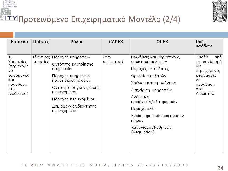 34 FORUM ΑΝΑΠΤΥΞΗΣ 2009, ΠΑΤΡΑ 21-22/11/2009 Προτεινόμενο Επιχειρηματικό Μοντέλο (2/4) ΕπίπεδοΠαίκτεςΡόλοιCAPEXOPEXΡοές εσόδων 1.