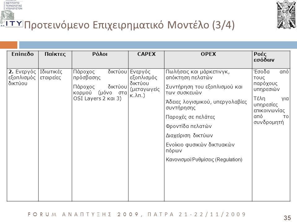 35 FORUM ΑΝΑΠΤΥΞΗΣ 2009, ΠΑΤΡΑ 21-22/11/2009 Προτεινόμενο Επιχειρηματικό Μοντέλο (3/4) ΕπίπεδοΠαίκτεςΡόλοιCAPEXOPEXΡοές εσόδων 2.