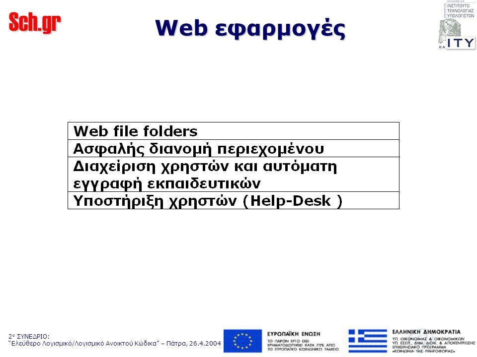Sch.gr 2 ο ΣΥΝΕΔΡΙΟ: Ελεύθερο Λογισμικό/Λογισμικό Ανοικτού Κώδικα – Πάτρα, 26.4.2004 Web εφαρμογές