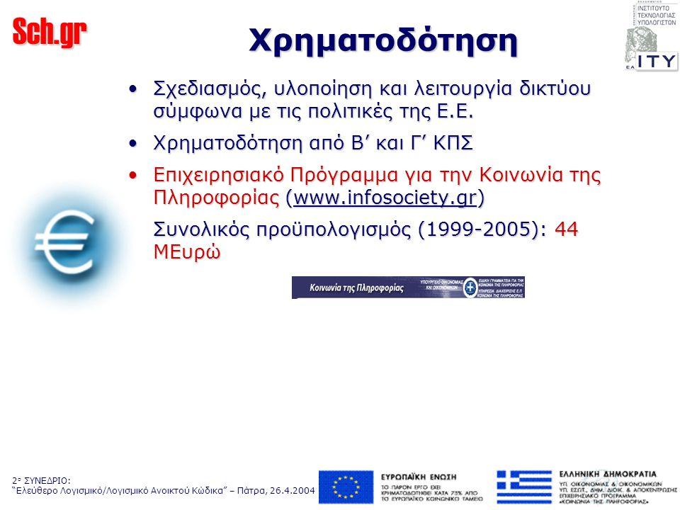 Sch.gr 2 ο ΣΥΝΕΔΡΙΟ: Ελεύθερο Λογισμικό/Λογισμικό Ανοικτού Κώδικα – Πάτρα, 26.4.2004 Βαθμίδα Εκπαίδευσης Σύνολο Δικτυωμέν ων Μονάδων Σύνολο Μονάδων Ποσοστό Δικτύωση ς Πρωτοβάθμια - Νηπιαγωγεία4865.6678,58% Πρωτοβάθμια - Δημοτικά4.5185.97475,63% Δευτεροβάθμια - Γυμνάσια1.912 100,00% Δευτεροβάθμια - Λύκεια1.141 100,00% Δευτεροβάθμια - ΤΕΕ494 100,00% Αρχική Επαγγελματική Κατάρτιση (ΙΕΚ) 141 100,00% Σύνολα8.01915.325 Συνδεδεμένες σχολικές μονάδες Ενημέρωση: 31.12.2003