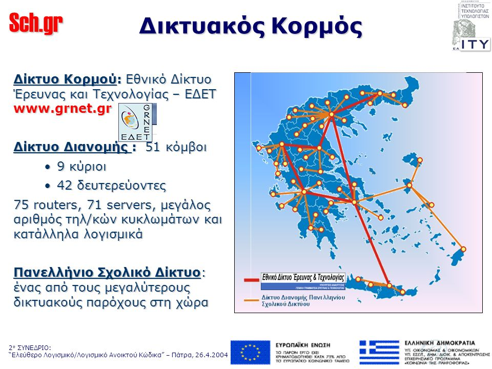 Sch.gr 2 ο ΣΥΝΕΔΡΙΟ: Ελεύθερο Λογισμικό/Λογισμικό Ανοικτού Κώδικα – Πάτρα, 26.4.2004 Δικτυακός Κορμός Δίκτυο Κορμού: Εθνικό Δίκτυο Έρευνας και Τεχνολογίας – ΕΔΕΤ www.grnet.gr Δίκτυο Διανομής : 51 κόμβοι 9 κύριοι9 κύριοι 42 δευτερεύοντες42 δευτερεύοντες 75 routers, 71 servers, μεγάλος αριθμός τηλ/κών κυκλωμάτων και κατάλληλα λογισμικά Πανελλήνιο Σχολικό Δίκτυο: ένας από τους μεγαλύτερους δικτυακούς παρόχους στη χώρα