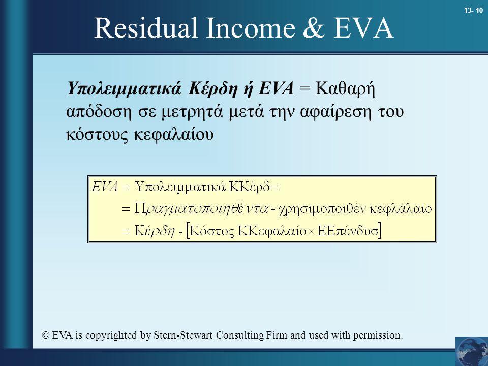 13- 10 Residual Income & EVA Υπολειμματικά Κέρδη ή EVA = Καθαρή απόδοση σε μετρητά μετά την αφαίρεση του κόστους κεφαλαίου © EVA is copyrighted by Stern-Stewart Consulting Firm and used with permission.