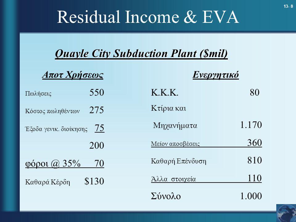13- 8 Residual Income & EVA Αποτ Χρήσεως Πωλήσεις 550 Κόστος πωληθέντων 275 Έξοδα γενικ.