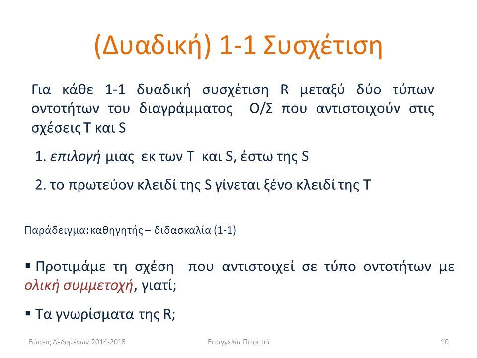 Ευαγγελία Πιτουρά10 Για κάθε 1-1 δυαδική συσχέτιση R μεταξύ δύο τύπων οντοτήτων του διαγράμματος Ο/Σ που αντιστοιχούν στις σχέσεις Τ και S 1. επιλογή