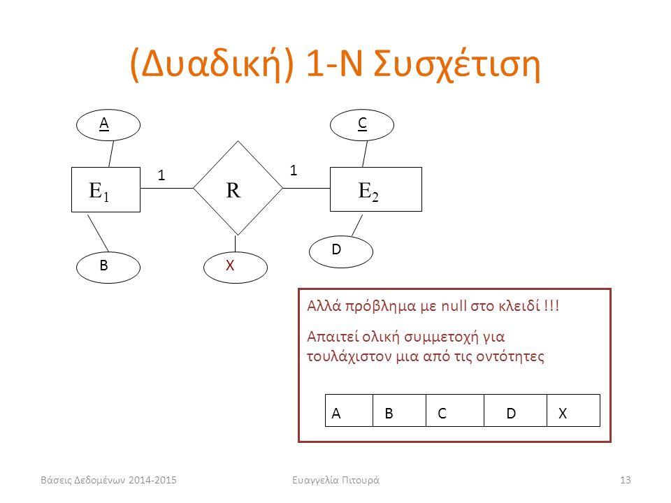 Ευαγγελία Πιτουρά13 E1E1 RE2E2 A B C D X 1 1 ABCDX Αλλά πρόβλημα με null στο κλειδί !!! Απαιτεί ολική συμμετοχή για τουλάχιστον μια από τις οντότητες