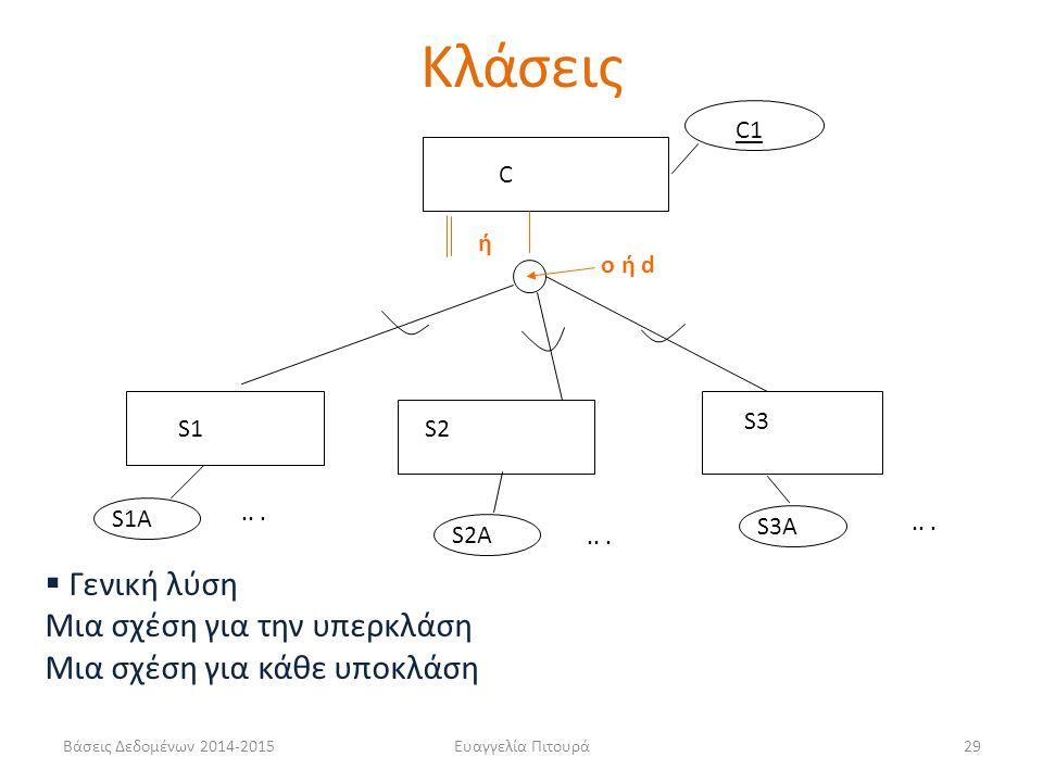 Ευαγγελία Πιτουρά29 C S1S2 S3 C1 S1Α S3Α S2Α ο ή d ή... Κλάσεις  Γενική λύση Μια σχέση για την υπερκλάση Μια σχέση για κάθε υποκλάση Βάσεις Δεδομένων