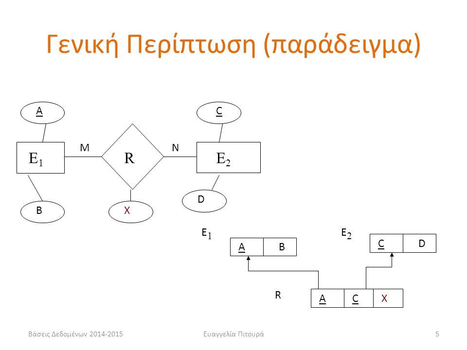 Ευαγγελία Πιτουρά5 E1E1 RE2E2 A B AB E1E1 CD E2E2 C D AC R X X MN Γενική Περίπτωση (παράδειγμα) Βάσεις Δεδομένων 2014-2015