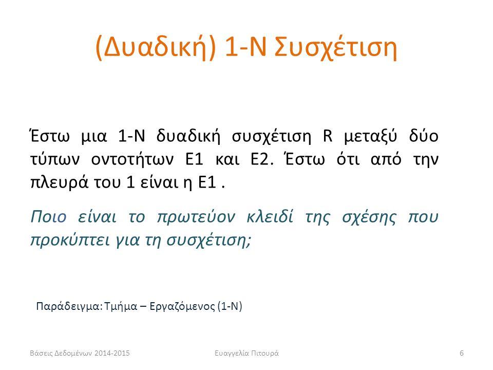 Ευαγγελία Πιτουρά6 Παράδειγμα: Τμήμα – Εργαζόμενος (1-Ν) Έστω μια 1-Ν δυαδική συσχέτιση R μεταξύ δύο τύπων οντοτήτων E1 και E2. Έστω ότι από την πλευρ