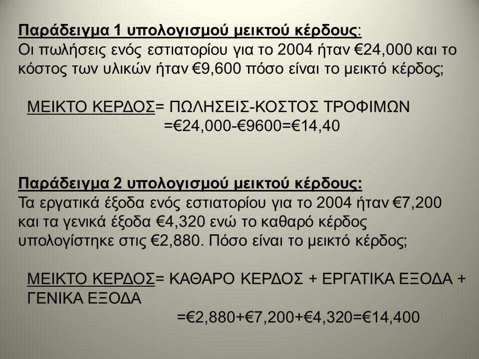 Παράδειγμα 1 υπολογισμού μεικτού κέρδους: Οι πωλήσεις ενός εστιατορίου για το 2004 ήταν €24,000 και το κόστος των υλικών ήταν €9,600 πόσο είναι το μει