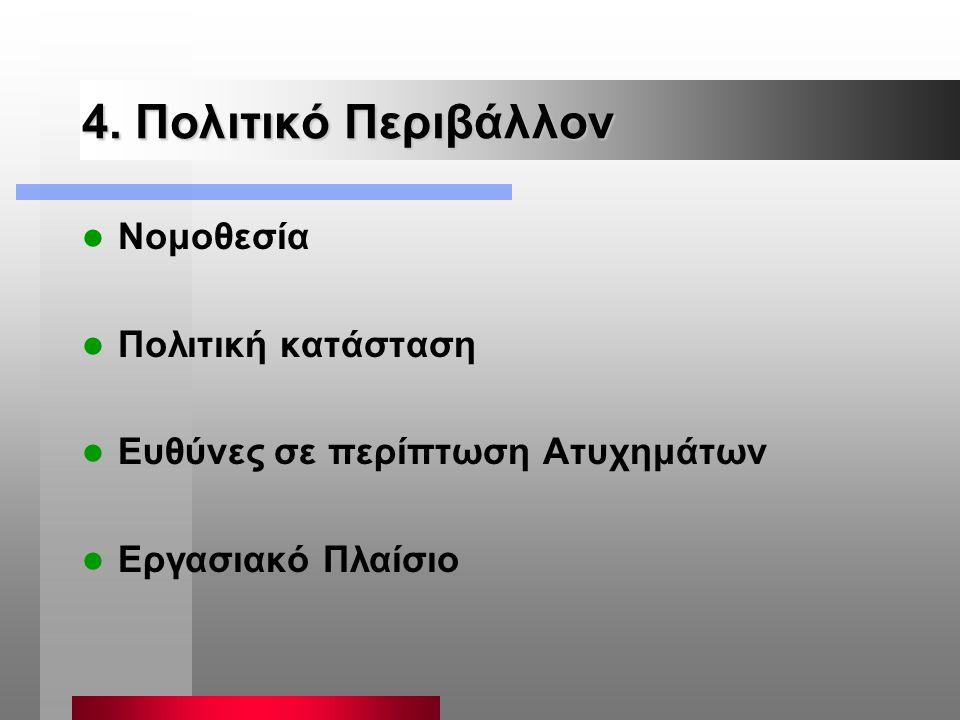4. Πολιτικό Περιβάλλον Νομοθεσία Πολιτική κατάσταση Ευθύνες σε περίπτωση Ατυχημάτων Εργασιακό Πλαίσιο